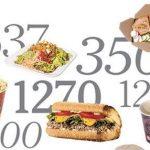 Hacer valer sus calorias